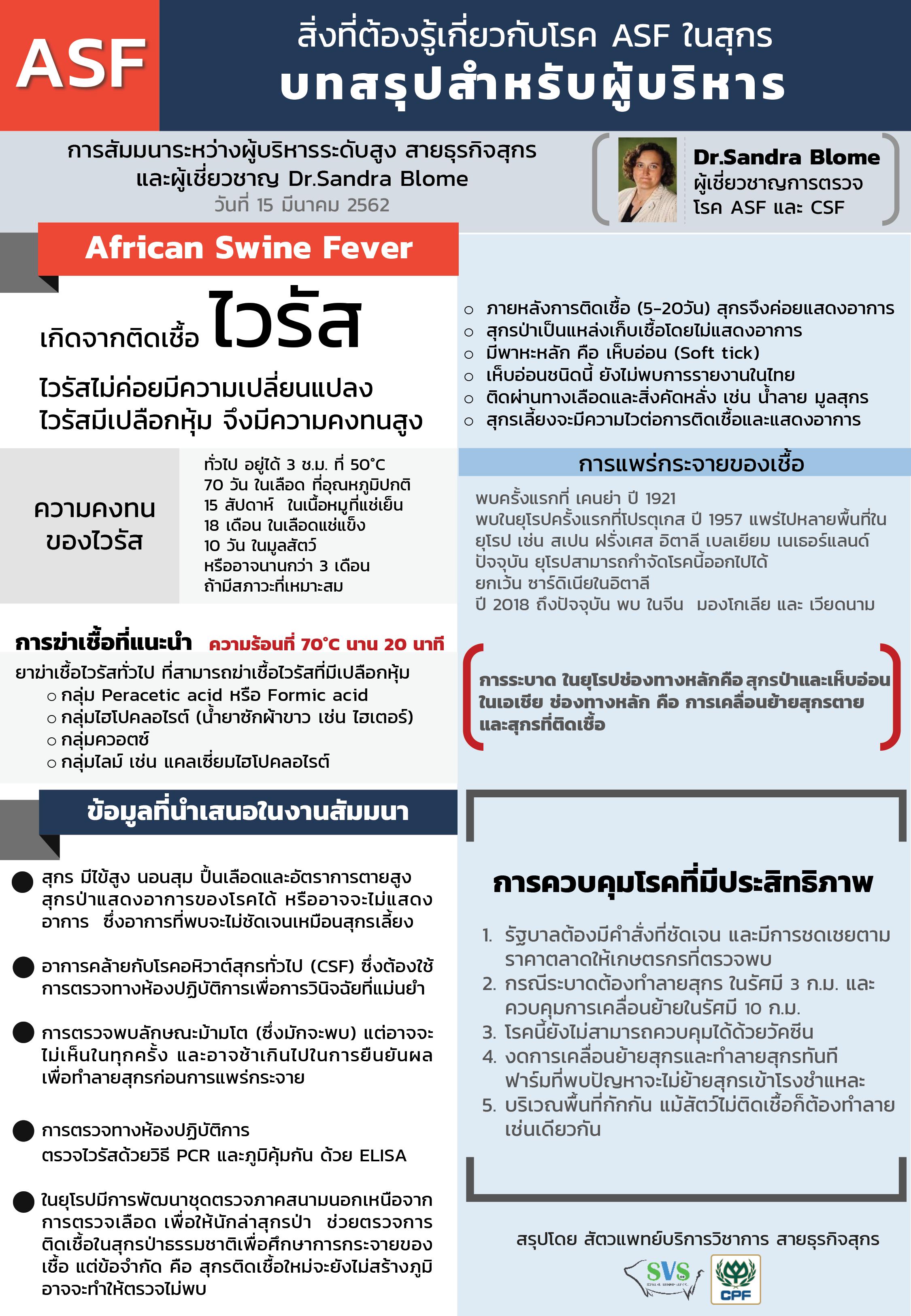สิ่งที่ต้องรู้เกี่ยวกับโรค ASF ในสุกร