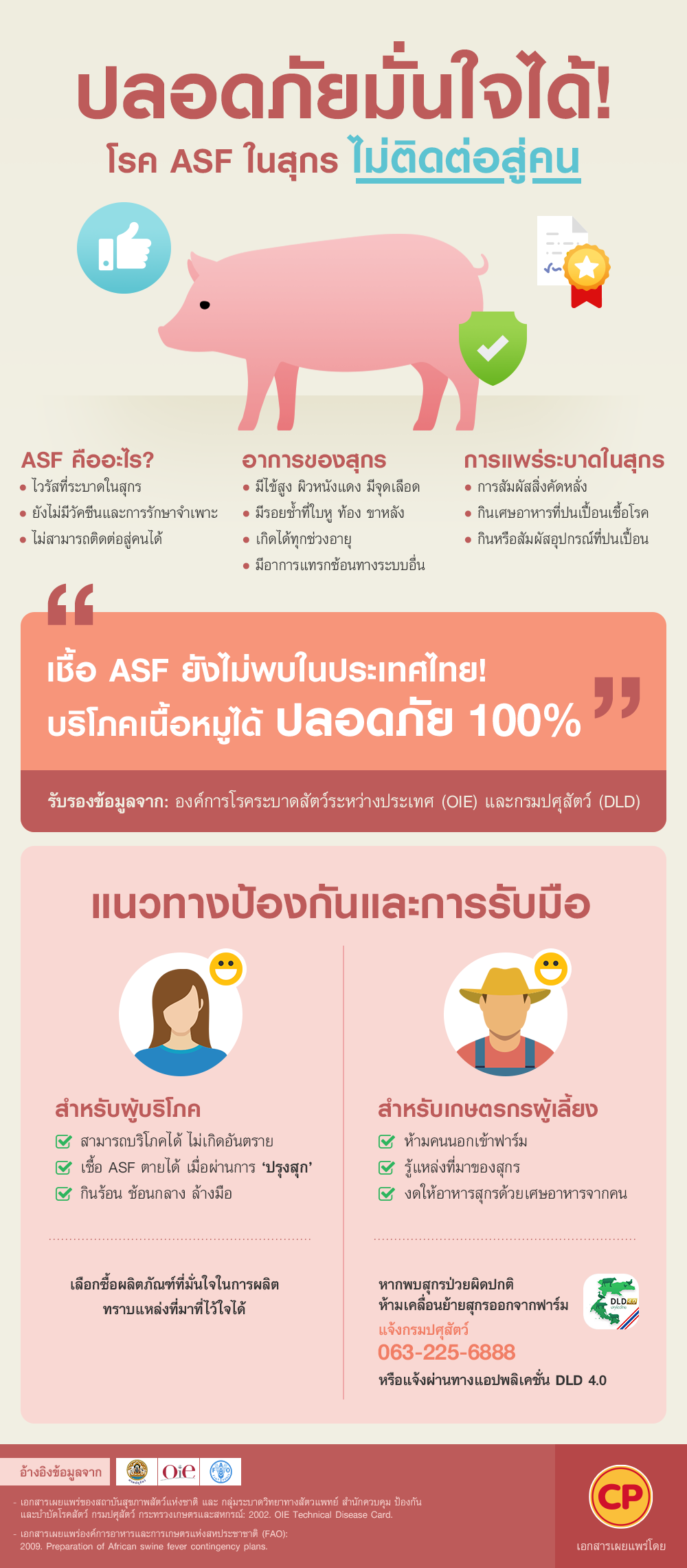 ASF คืออะไร,อาการของสุกร,การแพร่ระบาดในสุกร,แนวทางการป้องกัน